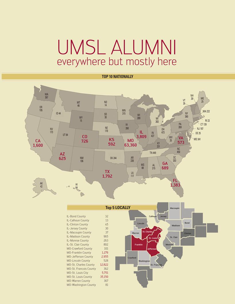 UMSL Alumni