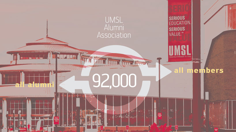 A shift away from a dues-paying model to an open, all-inclusive membership means that all alumni, by virtue of their UMSL degrees alone, are members of the UMSL Alumni Association. (Infographic by Wendy Allison)
