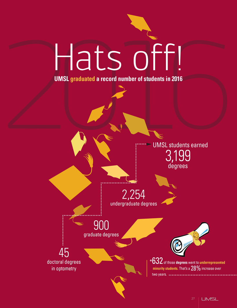 hats_off_infographic