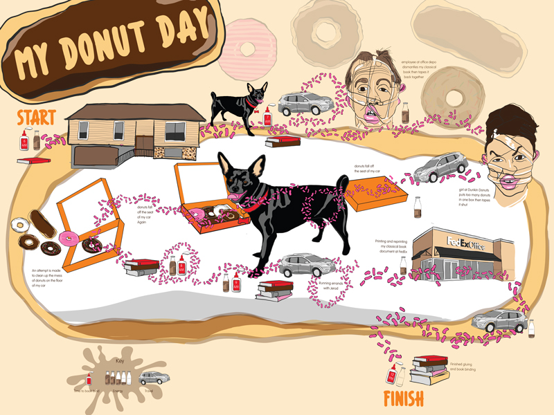 My Donut Day by Letisha Wexstten