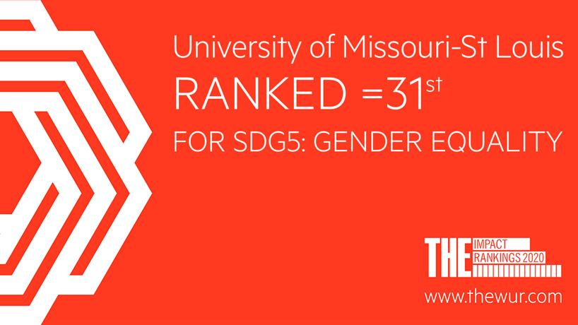 Gender Equality Ranking